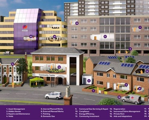 Mitie Housing- Main screen