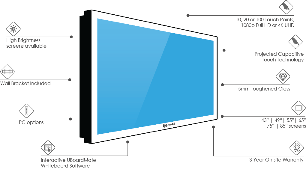 Promultis TAB screen