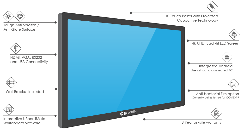 electra touch screen