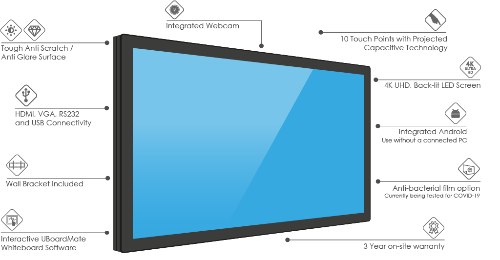 promultis electra touch screen
