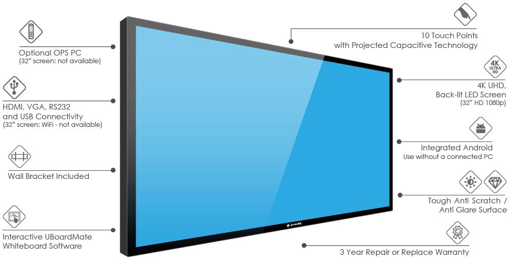firebolt touch screen