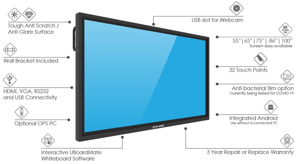 lightning III touch screen