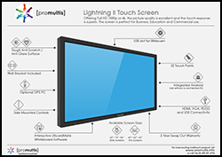 Lightning Screen II