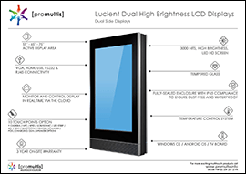 Lucient outdoor dual screens