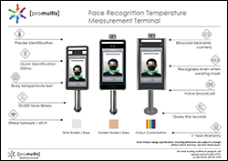 face recognition temperature terminal