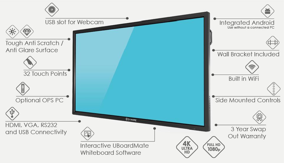Promultis Lightning II Touch Screen