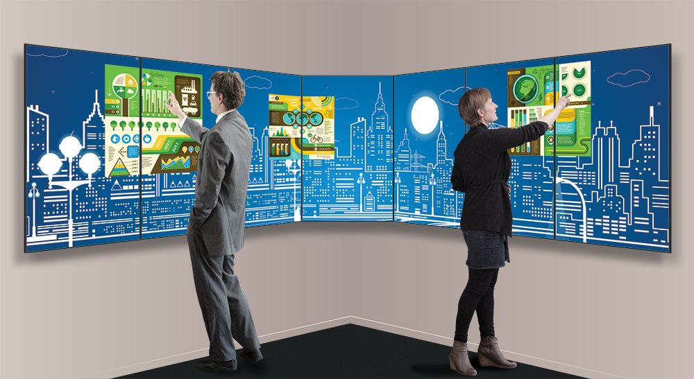 Promultis blox curved video wall