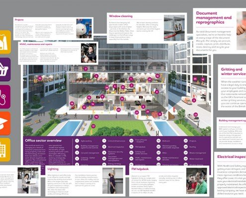 Mitie Interactive PDF- Office