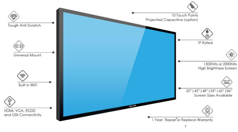 Promultis Outdoor Screen