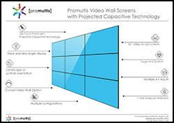 procap videowall screens
