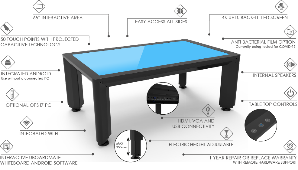 tetra elite table