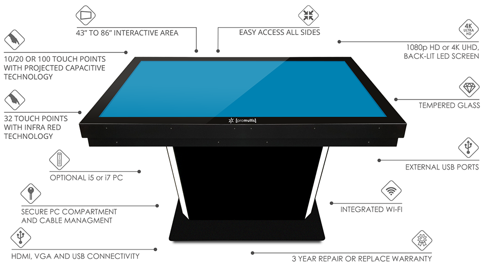 Promultis uno table specification